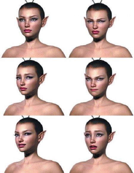 Показатели изменения настроения и эмоций